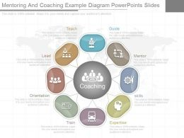 Pptx Mentoring And Coaching Example Diagram Powerpoints Slides