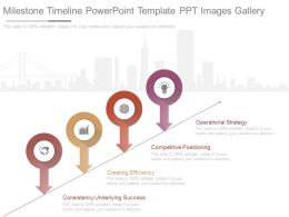 Pptx Milestone Timeline Powerpoint Template Ppt Images Gallery