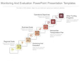 Pptx Monitoring And Evaluation Powerpoint Presentation Templates