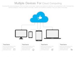 pptx Multiple Devices For Cloud Computing Flat Powerpoint Design