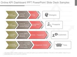 Pptx Online Kpi Dashboard Ppt Powerpoint Slide Deck Samples