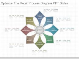 Pptx Optimize The Retail Process Diagram Ppt Slides