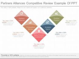 Pptx Partners Alliances Competitive Review Example Of Ppt