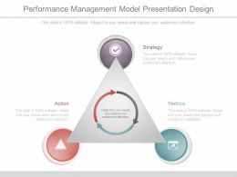 Pptx Performance Management Model Presentation Design