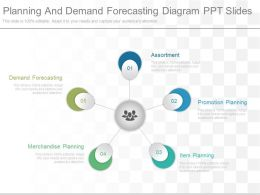 Pptx Planning And Demand Forecasting Diagram Ppt Slides