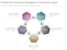 Pptx Portfolio And Investment Management Powerpoint Layout