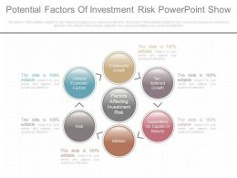 Pptx Potential Factors Of Investment Risk Powerpoint Show