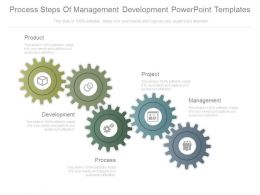 Pptx Process Steps Of Management Development Powerpoint Templates