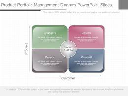 Pptx Product Portfolio Management Diagram Powerpoint Slides