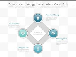 Pptx Promotional Strategy Presentation Visual Aids