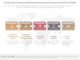Pptx Prospective Financial Statement Assessment Example Powerpoint Slides