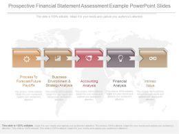 Pptx Prospective Financial Statement Assessment Example Powerpoint Slides