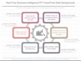 Pptx Real Time Business Intelligence Ppt Powerpoint Slide Backgrounds