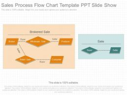 Pptx Sales Process Flow Chart Template Ppt Slide Show