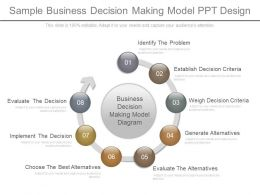 Pptx Sample Business Decision Making Model Ppt Design
