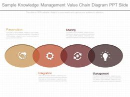 Pptx Sample Knowledge Management Value Chain Diagram Ppt Slide