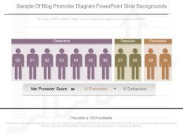 Pptx Sample Of Blog Promoter Diagram Powerpoint Slide Backgrounds