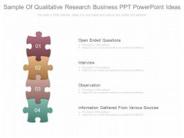 Pptx Sample Of Qualitative Research Business Ppt Powerpoint Ideas