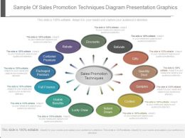 Pptx Sample Of Sales Promotion Techniques Diagram Presentation Graphics
