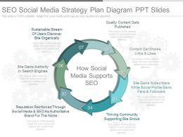 Pptx Seo Social Media Strategy Plan Diagram Ppt Slides