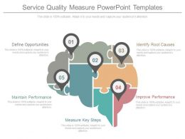 Pptx Service Quality Measure Powerpoint Templates