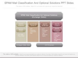 Pptx Spam Mail Classification And Optional Solutions Ppt Slides