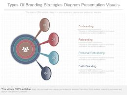 Pptx Types Of Branding Strategies Diagram Presentation Visuals