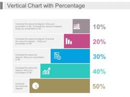 pptx Vertical Chart With Percentage Values For Terminal Value Calculation Flat Powerpoint Design