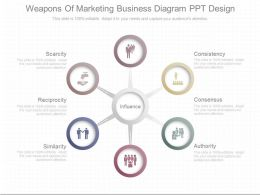 Pptx Weapons Of Marketing Business Diagram Ppt Design