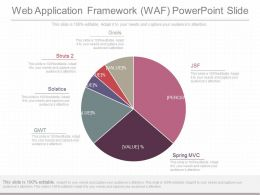 Pptx Web Application Framework Waf Powerpoint Slide