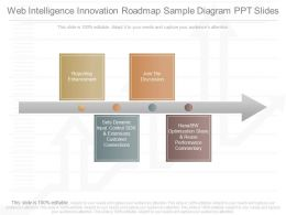 Pptx Web Intelligence Innovation Roadmap Sample Diagram Ppt Slides