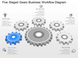 pq Five Staged Gears Business Workflow Diagram Powerpoint Template
