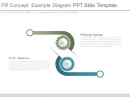 Pr Concept Example Diagram Ppt Slide Template