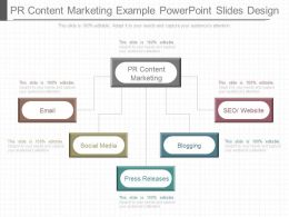 Pr Content Marketing Example Powerpoint Slides Design