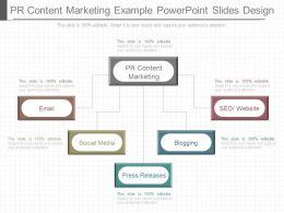 Pr Content Marketing Example Powerpoint Slides Design