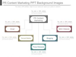 Pr Content Marketing Ppt Background Images