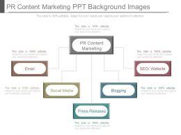 Pr Content Marketing Ppt Background Images