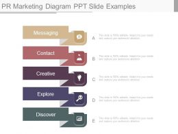 Pr Marketing Diagram Ppt Slide Examples