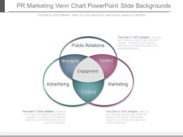 Pr Marketing Venn Chart Powerpoint Slide Backgrounds