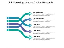 Pr Marketing Venture Capital Research Development Investment Opportunities