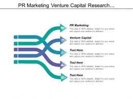 Pr Marketing Venture Capital Research Development Investment Opportunities