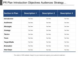 Pr Plan Introduction Objectives Audience Strategy Tactics Media Public Relation