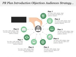 Pr Plan Introduction Objectives Audiences Strategy Tactics Media Public Relations