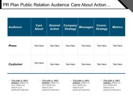 Pr Plan Public Relation Audience Care About Action Company Strategy Metrics