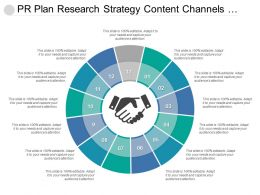 Pr Plan Research Strategy Content Channels Engagement Evaluation Public Relations