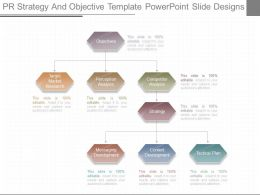 Pr Strategy And Objective Template Powerpoint Slide Designs