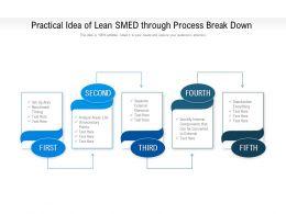Practical Idea Of Lean SMED Through Process Break Down