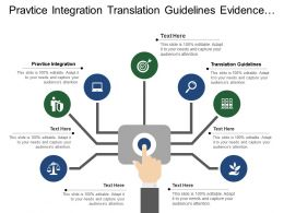 Practice Integration Translation Guidelines Evidence Summary Supply Chain Design