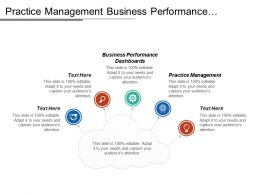 Practice Management Business Performance Dashboards Succession Planning Operational Risk Cpb