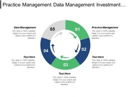 Practice Management Data Management Investment Analysis Business Forecasting Cpb
